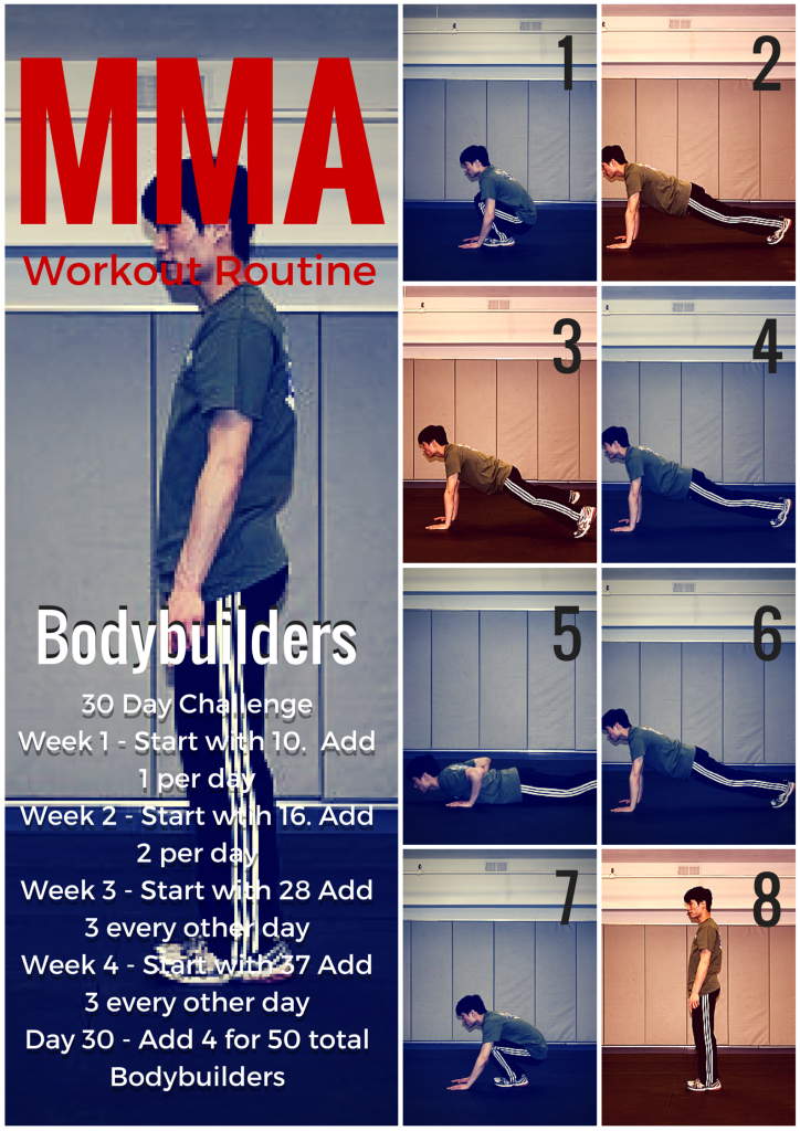 MMA Workout Routine Bodyweight exercises